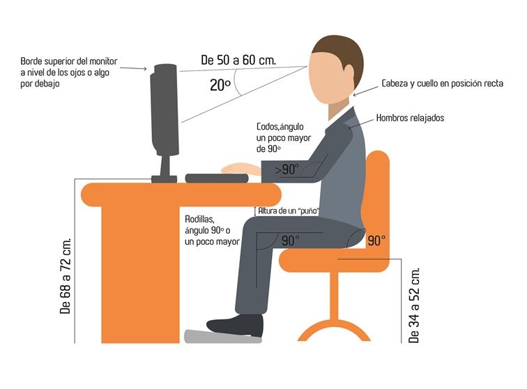 posición correcta en ordenador